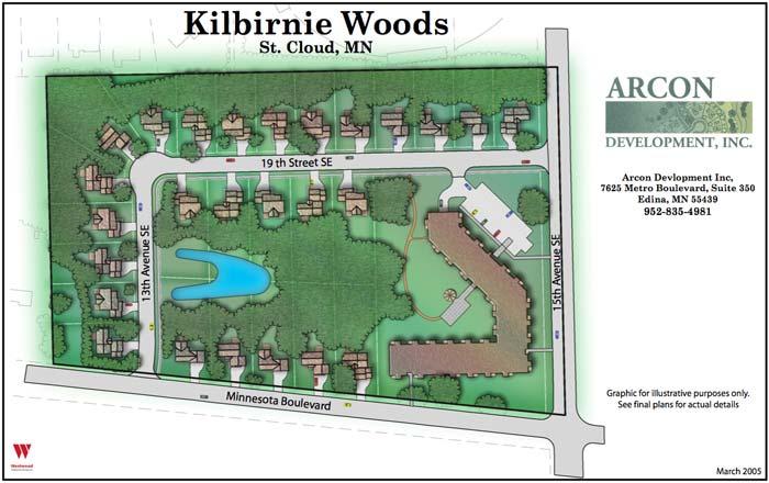 Overall Site Plan Kilbirnie Woods