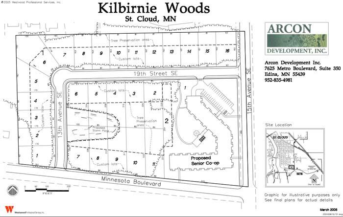 Kilbirnie Woods